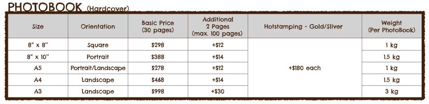 Photobook Pricing