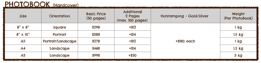 Photobook Pricing